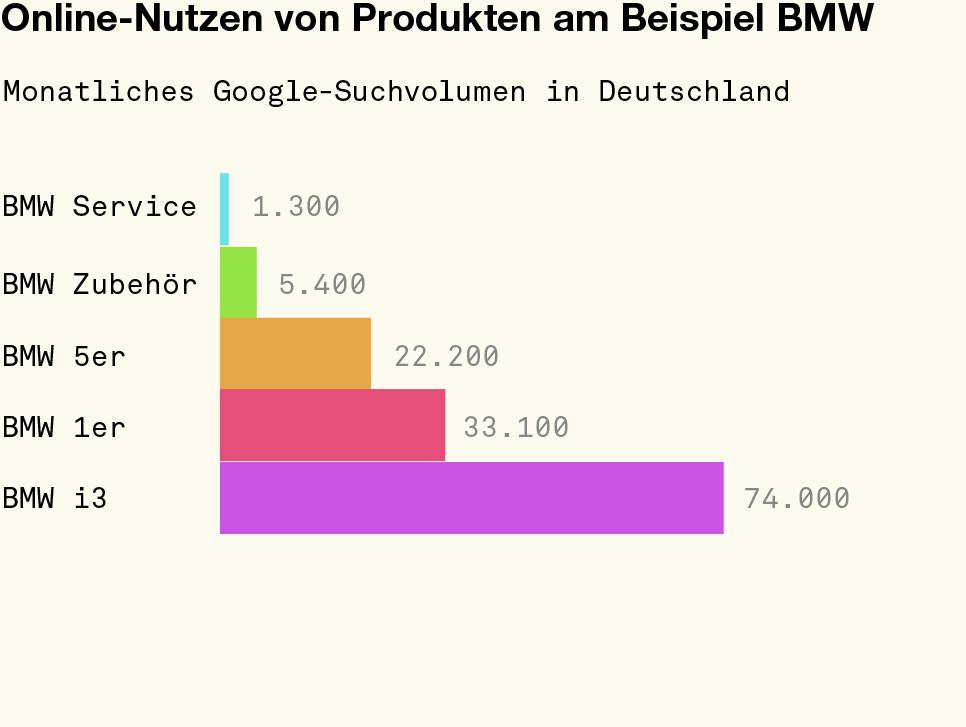 Schön Verbraucher Math Hilfe Galerie - Mathematik & Geometrie ...